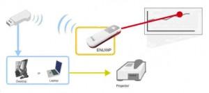 ENUWP_diagram(int-res)