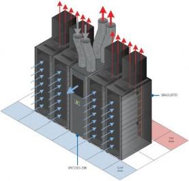 Diagrama de eficiencia energética Datacenters