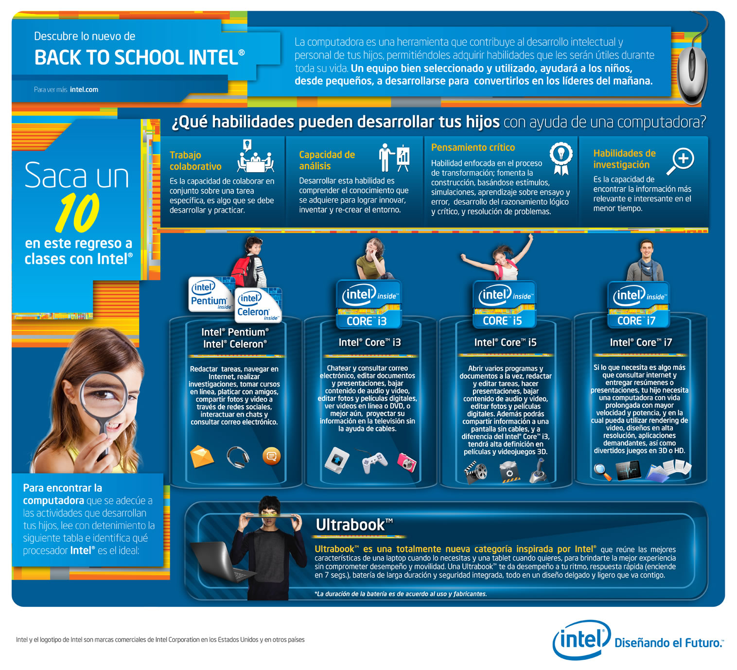 Infografia - Saca un 10 en este regreso a clases con Intel