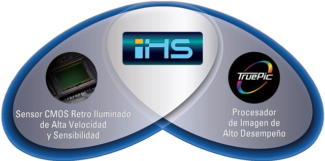 iHS Technology
