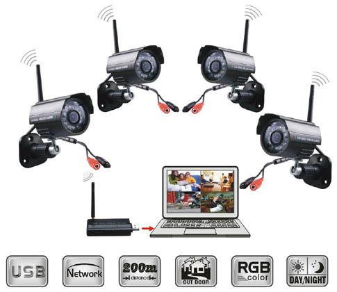 Wireless Surveillance