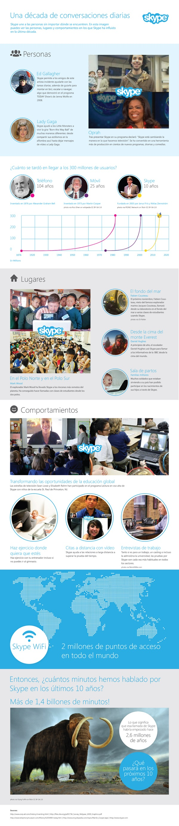 Skype 10 años