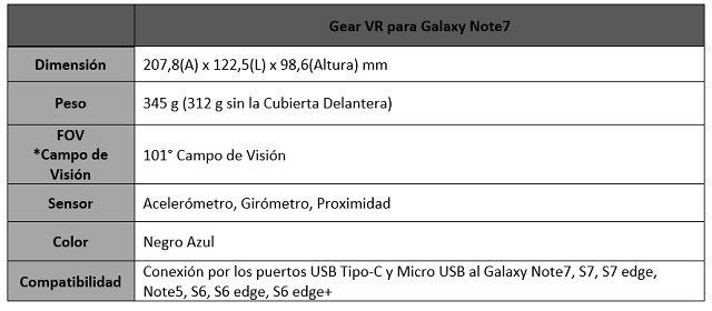 gearnote7
