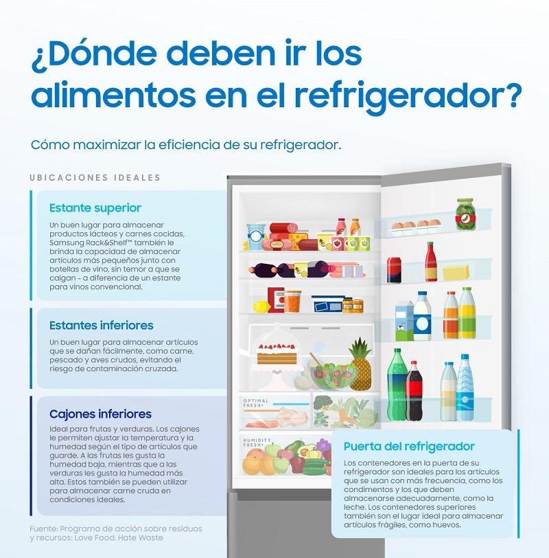 samsung refrigeradora