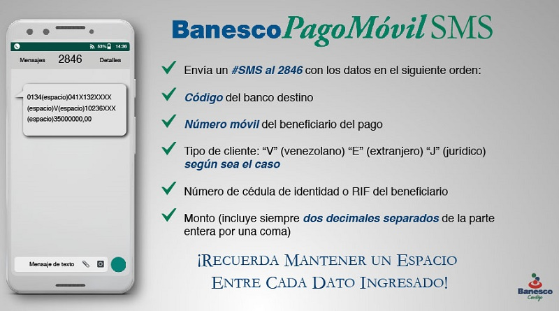 Banesco PagoMóvil SMS