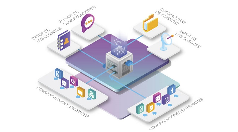 Soluciones DANA de comunicación automatizadas masivas